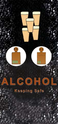 2006 Alcohol Keeping safe - Alcohol