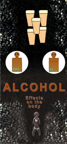 2006 Alcohol Effects on the body - Alcohol